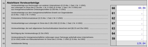 Angaben der Ausgaben in Pictrs-Shops bei der Steuererklärung